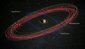 ¿Qué planeta tiene más lunas en el Sistema Solar? No es Júpiter