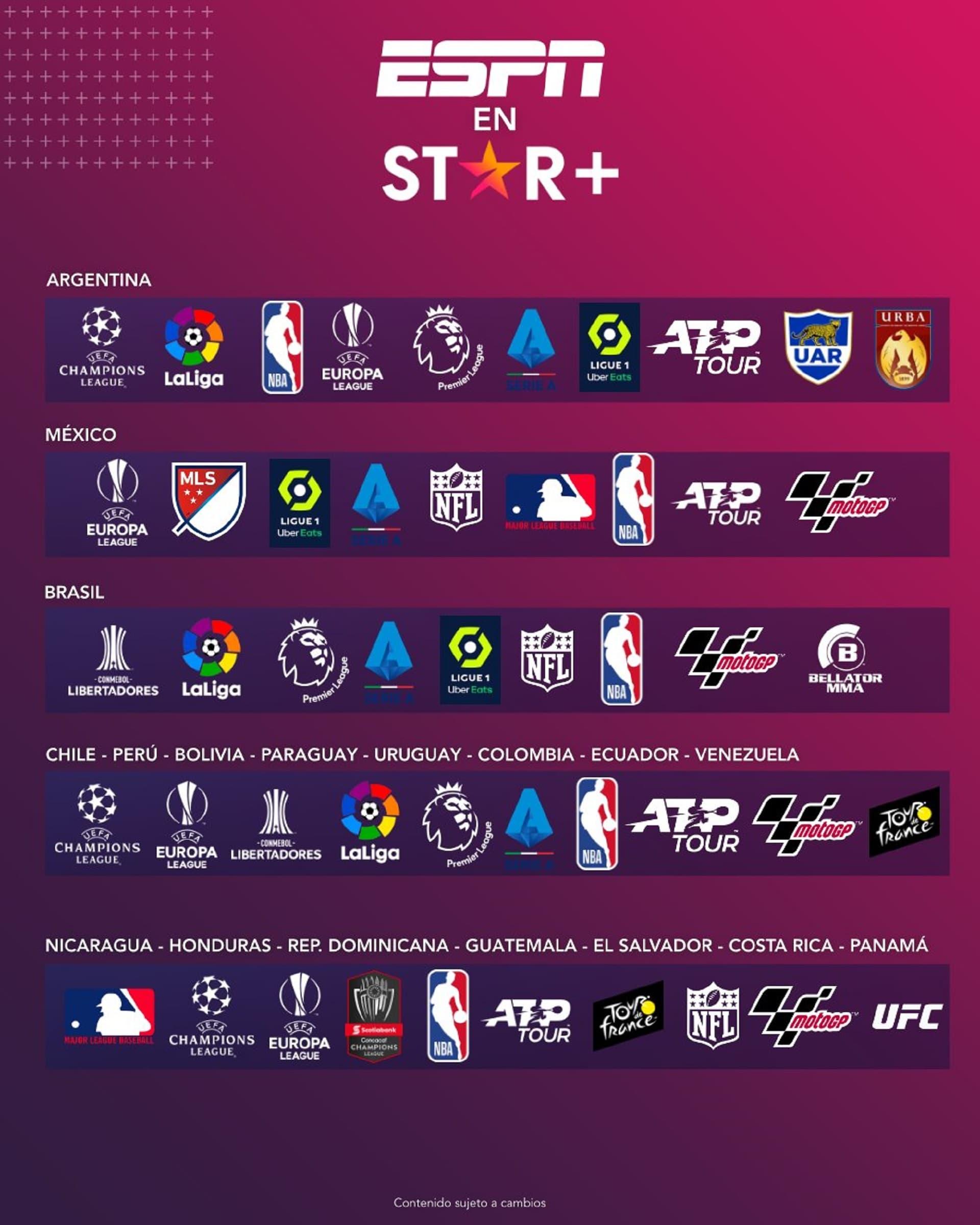Estos son los deportes de ESPN para ver en Star Plus